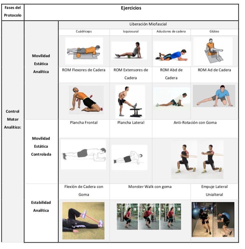 ejercicios rotura isquio